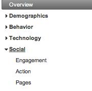 """Partie """"Social"""" du nouveau Google Analytics"""